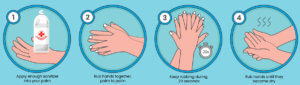 how to use hand sanitizer